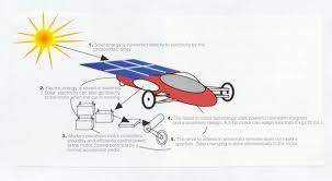 solar car challenge the history of solar car racing