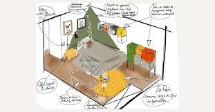 plan chambre enfant comment aménager décorer une chambre d enfant coaching déco