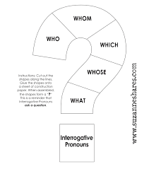 demonstrative and interrogative pronouns lessons tes teach