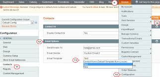 magento how to edit contact us page starting from template 54689