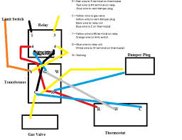wiring diagram for steam boiler u2013 the wiring diagram u2013 readingrat net