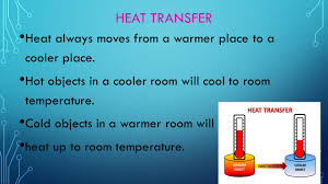 understanding heat transfer conduction convection and radiation