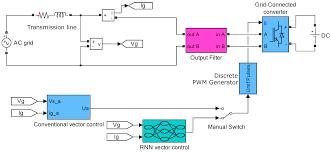 energies free full text a novel neural network vector control