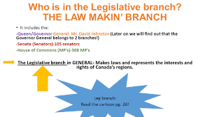 the structure of canada u0027s federal political system ppt video