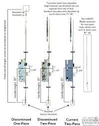 car door lock mechanism diagram patio door lock mechanism diagram