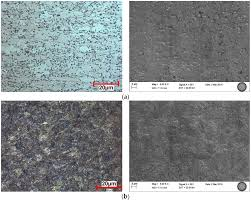 The Best Way To Care For Your Floor Based On Floor Typesmart Metals Free Full Text The Optimization Of Process Parameters