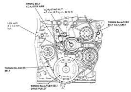 2005 honda accord timing belt or chain set timing belt for honda accord f20 fixya