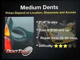 how much does it cost to fix a brake light how much does paintless dent repair removal cost san diego youtube
