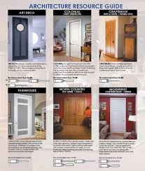 quality doors for your home or business in minneapolis u0026 st mn