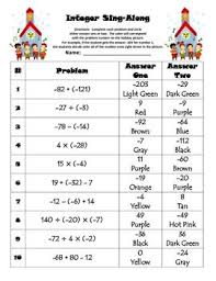 230 best math integers images on pinterest teaching ideas