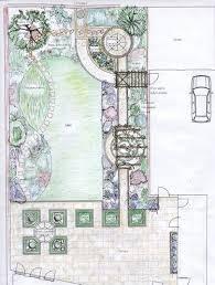 70 best garden layout inspiration images on pinterest garden