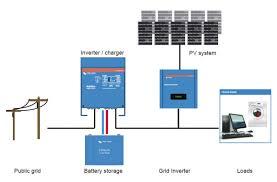 home energy storage uk photonworld solar pv battery storage