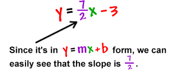finding the slope of a line from the equation coolmath com