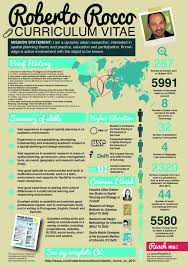 Professional Resume Examples The Best Resume by 15 Amazing Infographic Resumes To Inspire You
