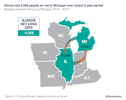 Illinois Interstate Map by Michigan Has Reversed The Flow Of Interstate Migration With Illinois