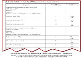 nfpa 70e arc flash table using the nfpa 70e tables