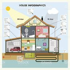 House Flat Design by Set Elements Of House Infographics Flat Design Stock Vector Art