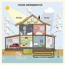 set elements of house infographics flat design stock vector art