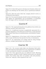 100 fashion business plan template cover letter for an