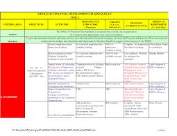 Financial Business Plan Template Excel 8 best images of financial services business plan template
