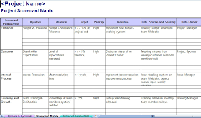 Customer Management Excel Template Project Scorecard Excel Template Project Scorecard Template