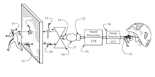 patent us7920088 apparatus and method to identify targets