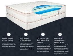 loom u0026 leaf ultra luxury memory foam mattress review la dolce vita