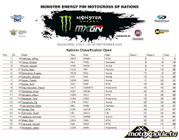 ama motocross live timing motoxaddicts race results 2016 motocross of nations