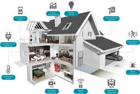 new smart home products the abc s of smart home technology elizabeth corvello