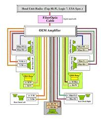 bmw z3 speaker wiring diagram bmw wiring diagram gallery