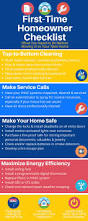 best 20 first home ideas on pinterest first home key first
