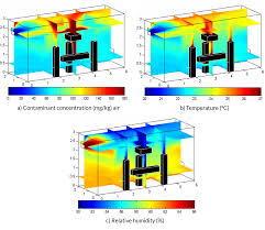 how to improve indoor air quality for your designs with cfd