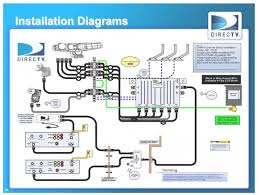 genie wiring diagram diagram wiring diagrams for diy car repairs