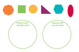 venn diagrams explained for primary parents theschoolrun
