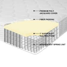 Queen Bed Frame And Mattress Set Best Price Mattress 8 Inch Tight Top Icoil Spring Mattress And