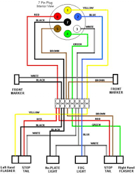 2006 toyota tundra trailer wiring harness diagram u2013 wirdig