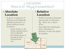 5 themes of geography essay exles college essay brainstorm on the app store itunes apple five