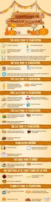 thanksgiving countdown planner infographic thanksgiving
