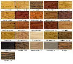 stains plus hardwood flooring