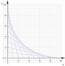 envelope mathematics wikipedia