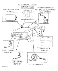 wrecked car drawing airbag control module and crash sensor i wrecked my 1998 ford