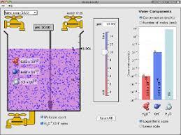 ph scale ph dilution acids phet interactive simulations