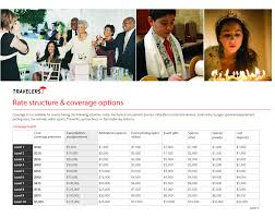 Event Insurance Fee Insurance Group