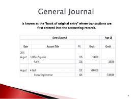 basics of accounting chart of accounts general journal general led u2026