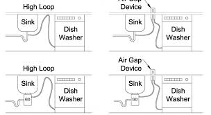 Air Gap Kitchen Sink by How To Install Kitchen Sink Kitchen Sink Drain Image Is Loading