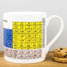 Periodic Table Mug Science Mugs Physics Formulae Mugs Periodic Table Mugs U2013 The