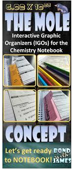 Chemistry Graphic Organizers for the Interactive Notebook