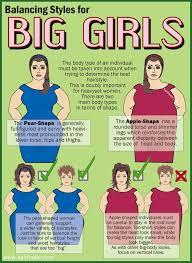 plus size bob haircut hairstyles for plus size women references plus size women