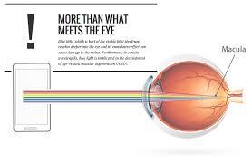 blue light and macular degeneration rochester optical smart gold lenses now block high energy visible