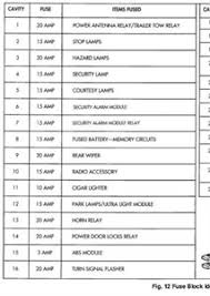 jeep interior lights wiring diagram 98 questions u0026 answers with